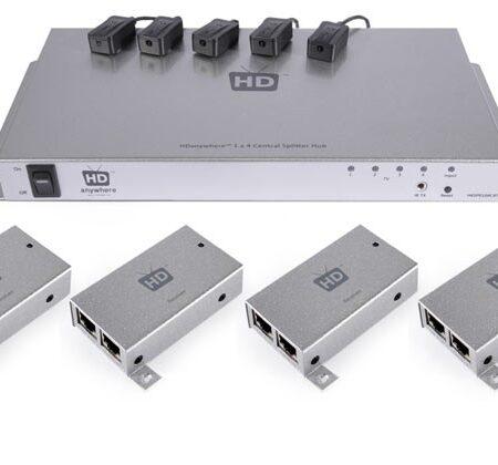 HD Splitters