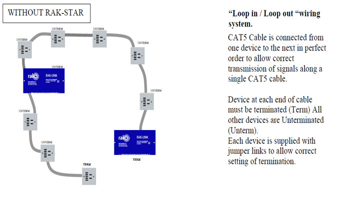 Rako keypad installation with RAK LINK understand how to wire a rako lighting control system roku wiring diagram at panicattacktreatment.co