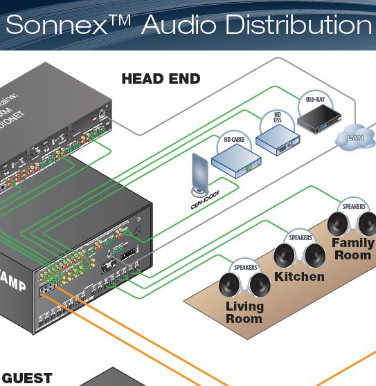 Sonnex Screen Shot crestron sonnex discover affordable multiroom & home automation crestron audio wiring diagram at gsmx.co